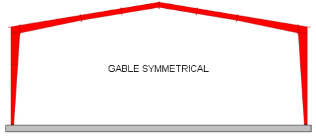 gable symmetrical