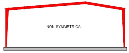 non-symmetrical