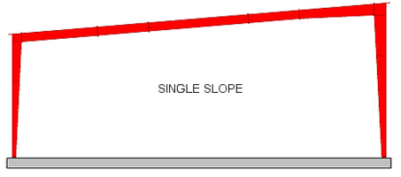 single slope