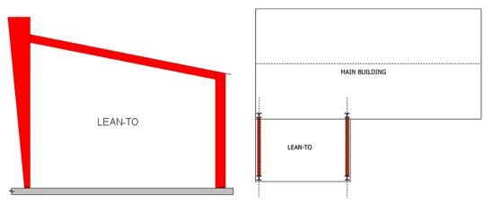 lean to design